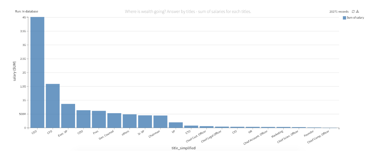 2-where-wealth-goes