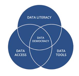 CX_data_democracy