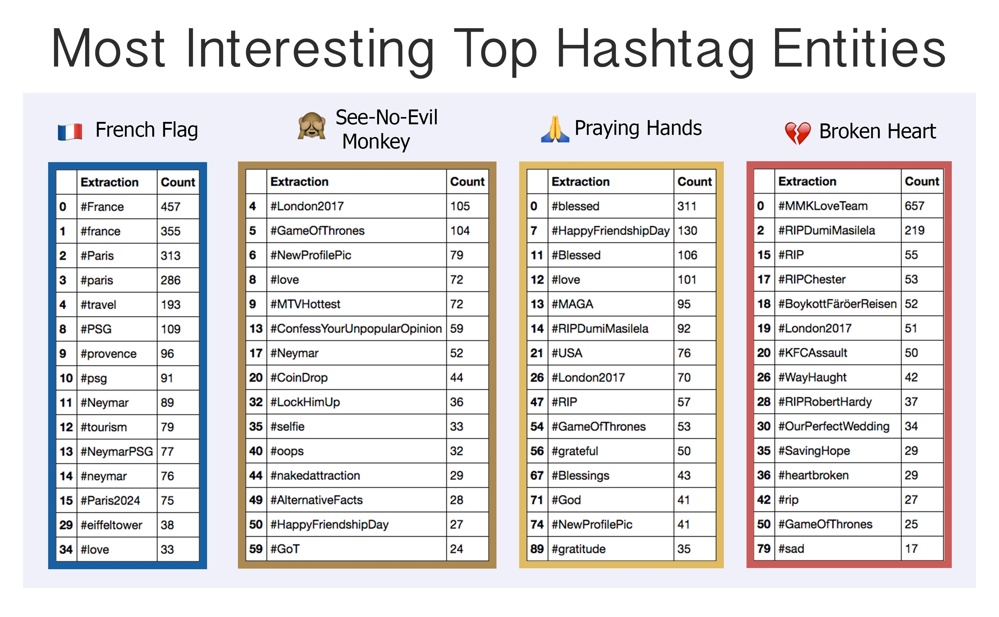 hashtag_display.jpg