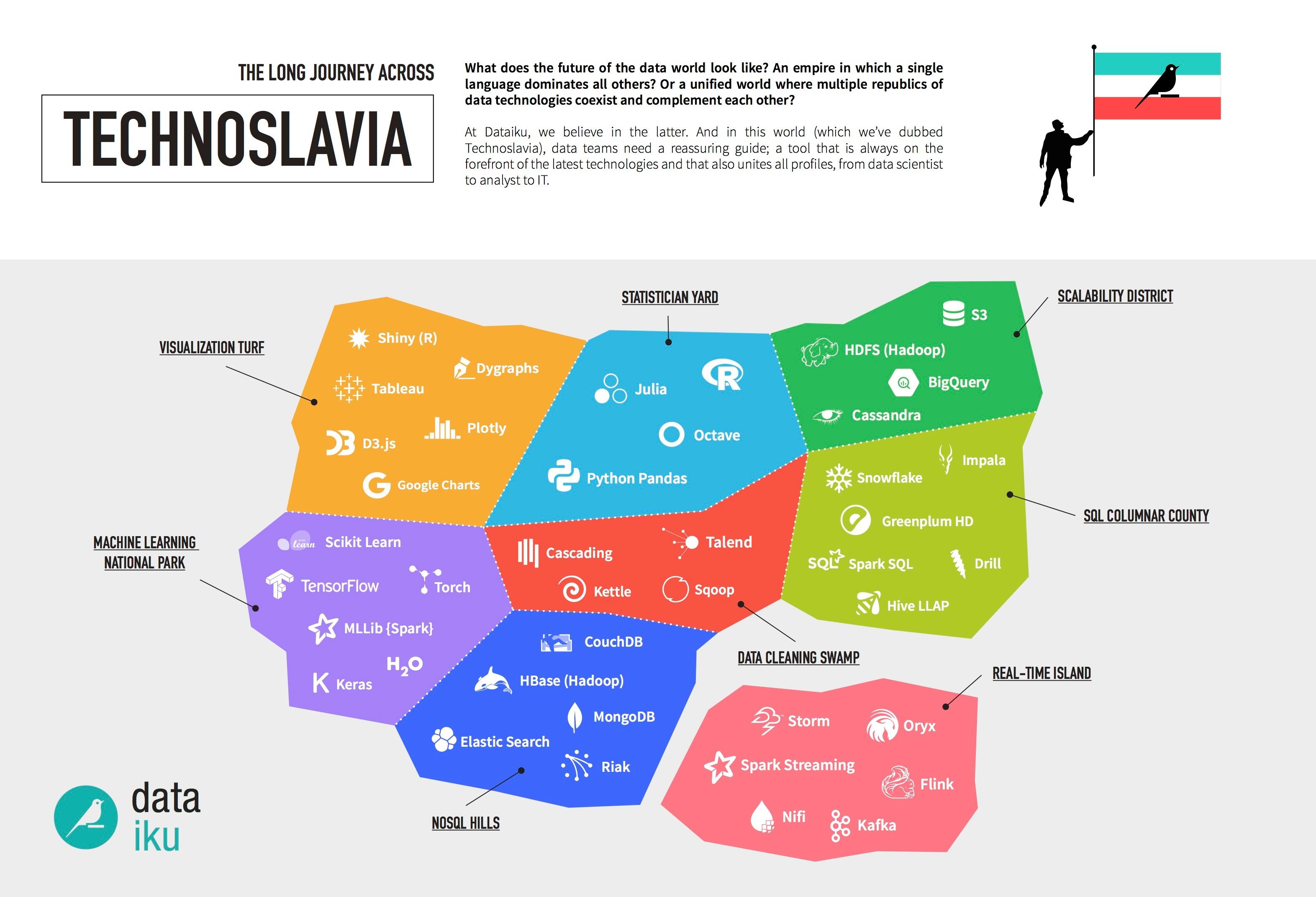 Technoslavia_V2.jpg