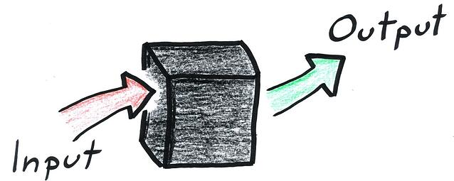 black box model drawing