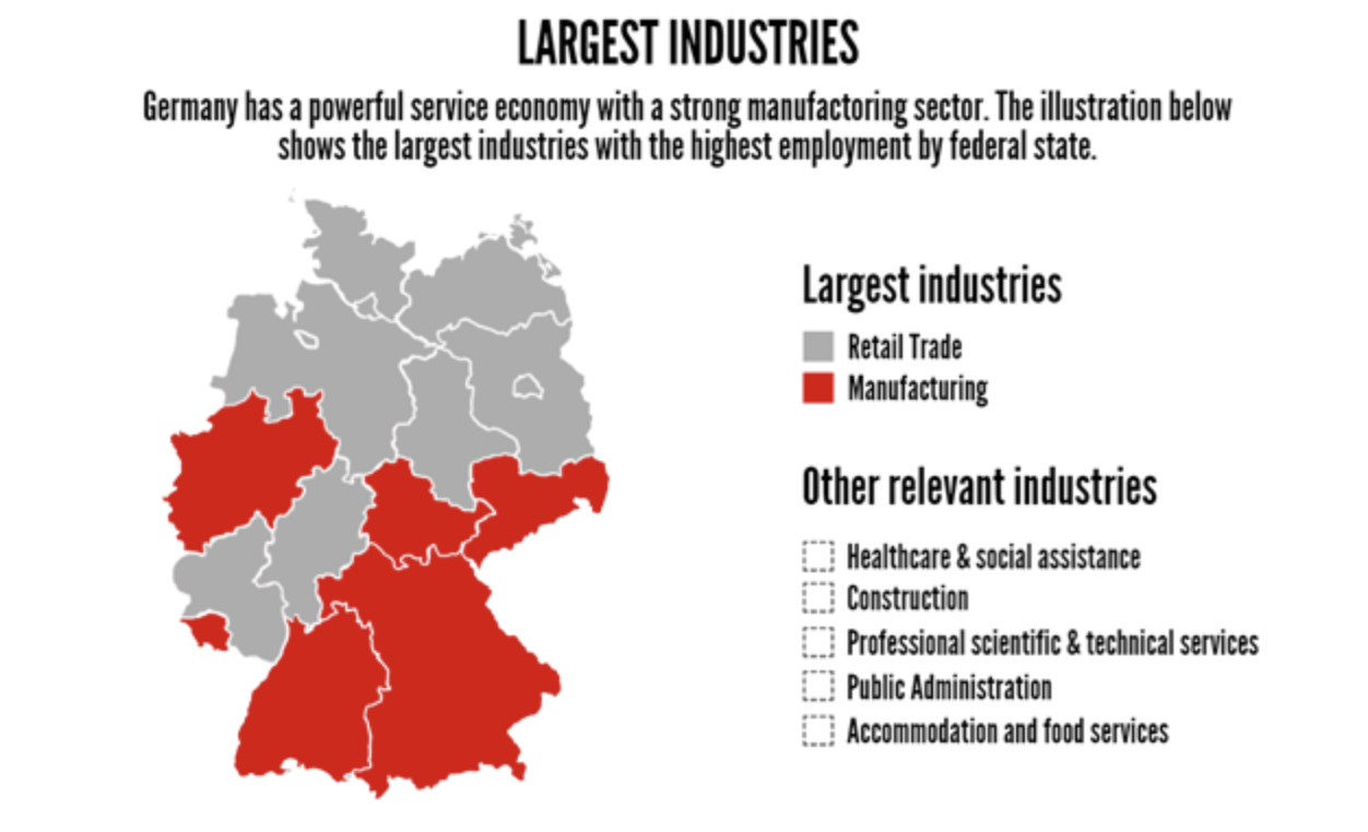 german-industry-infographic.png