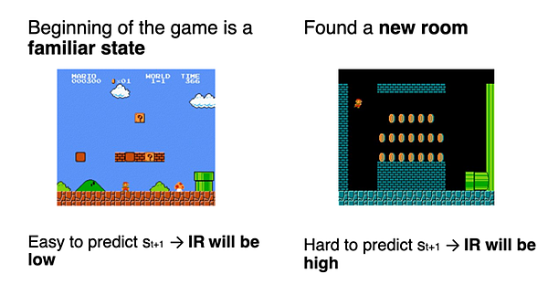 Super Mario Bros example