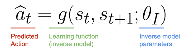 Inverse model for feature representation