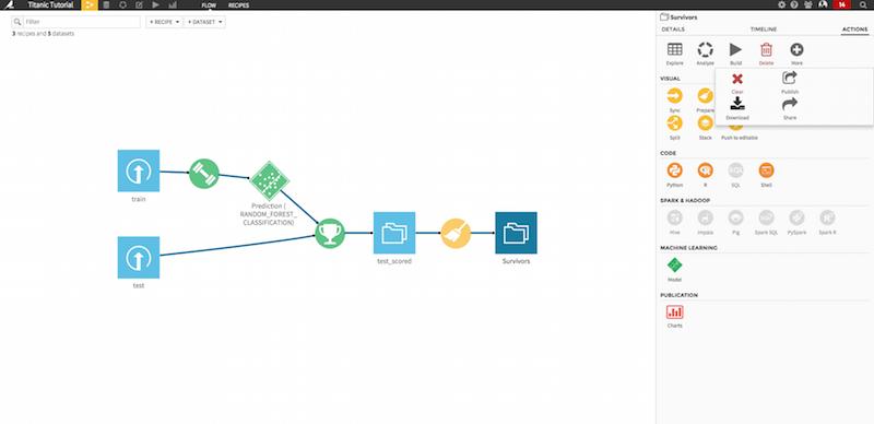 Dataiku DSS Kaggle Titanic project
