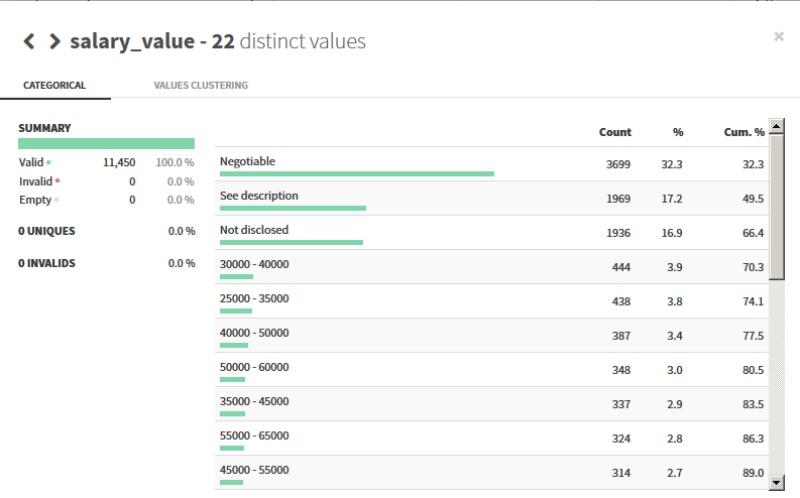 distinct values in dss