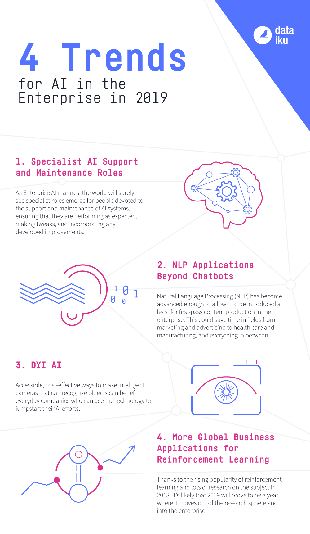 4 Trends for AI in the Enterprise in 2019 [QUIZ + INFOGRAPHIC]