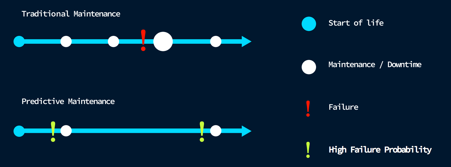 predictive-maintenance-graphic.png
