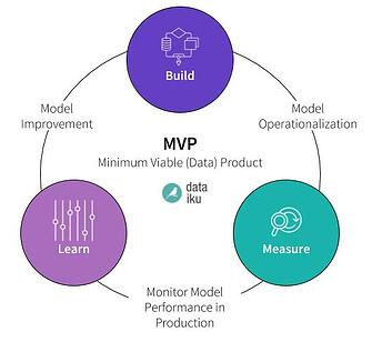 MVP Graphic