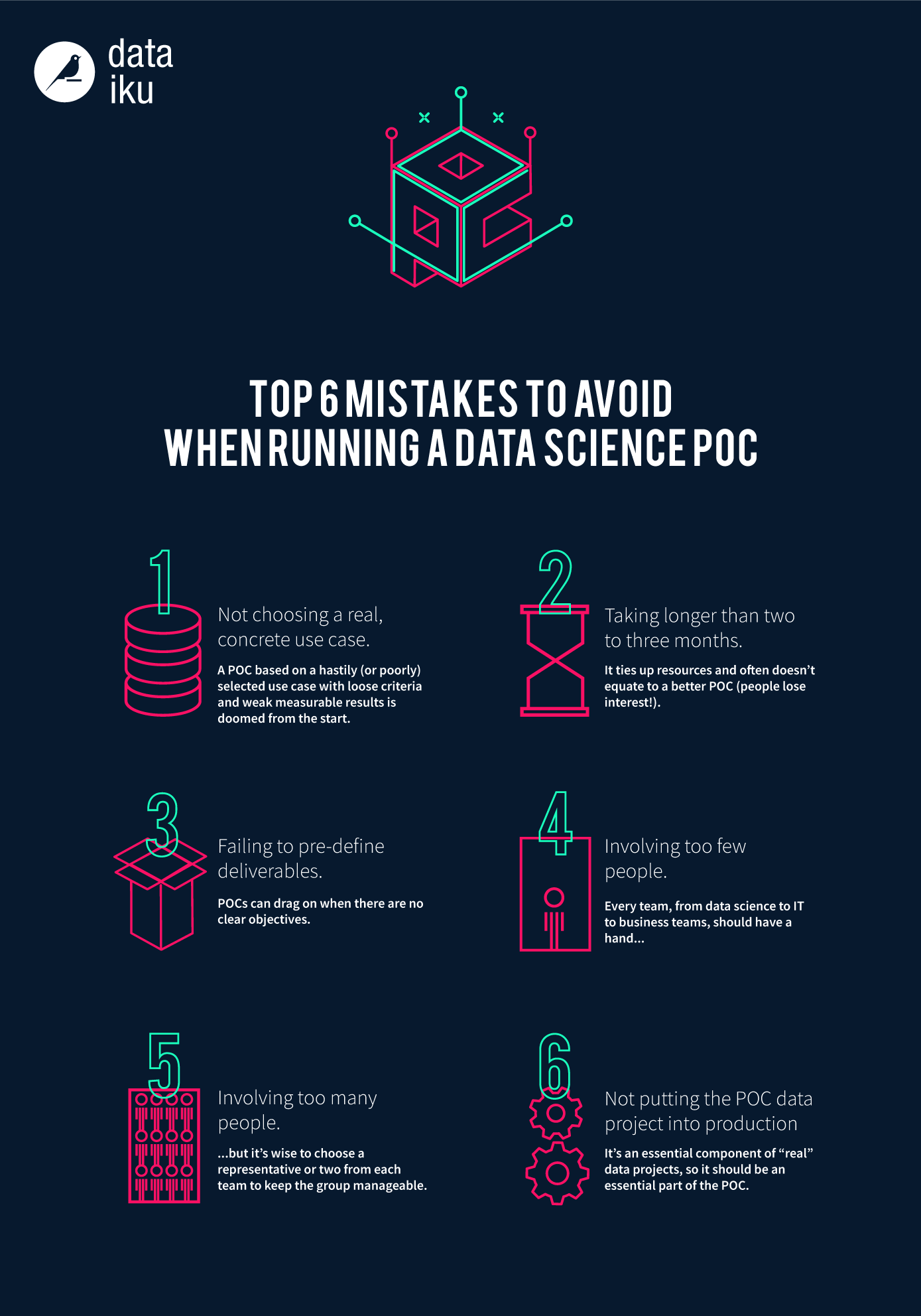 Dataiku infographic on top 6 mistakes to avoid when running a data science proof of concept (POC)