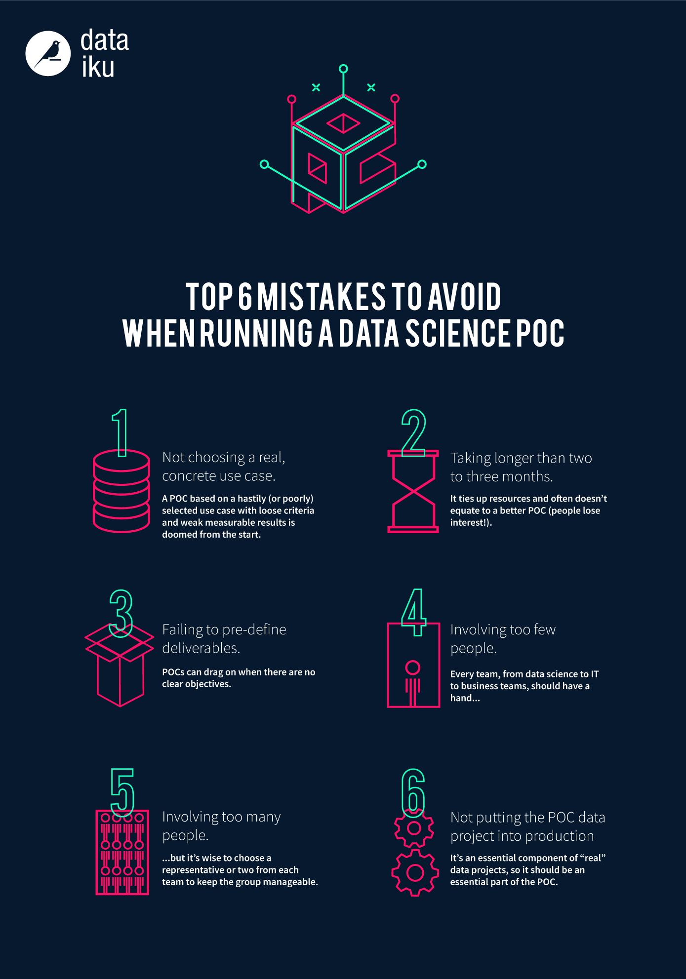 POC-Infographics
