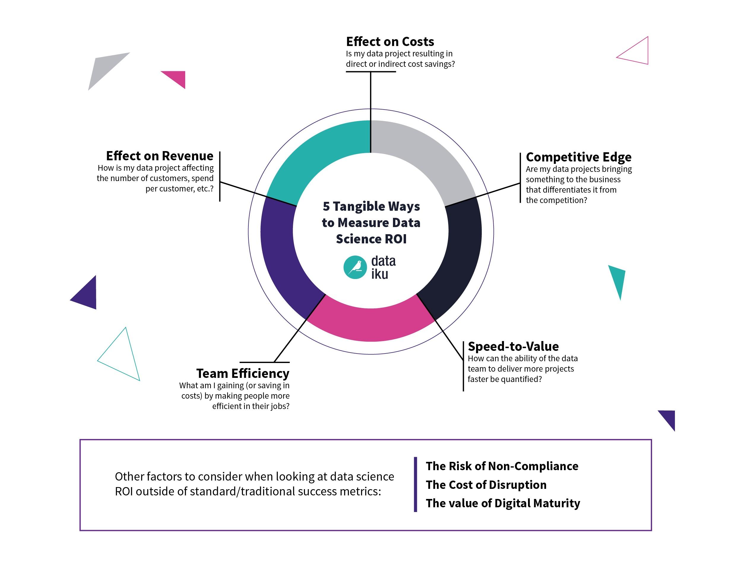 ROI Infographic-01 (1)