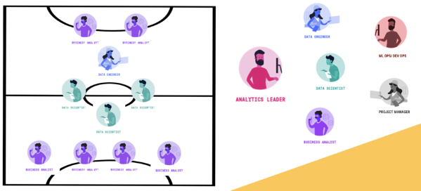 Teamwork in data science