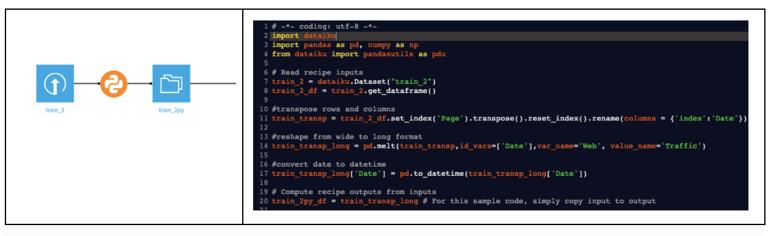Python script for dataset format transformation