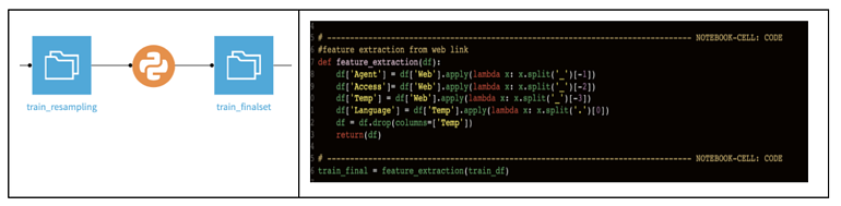 Python script for feature extraction