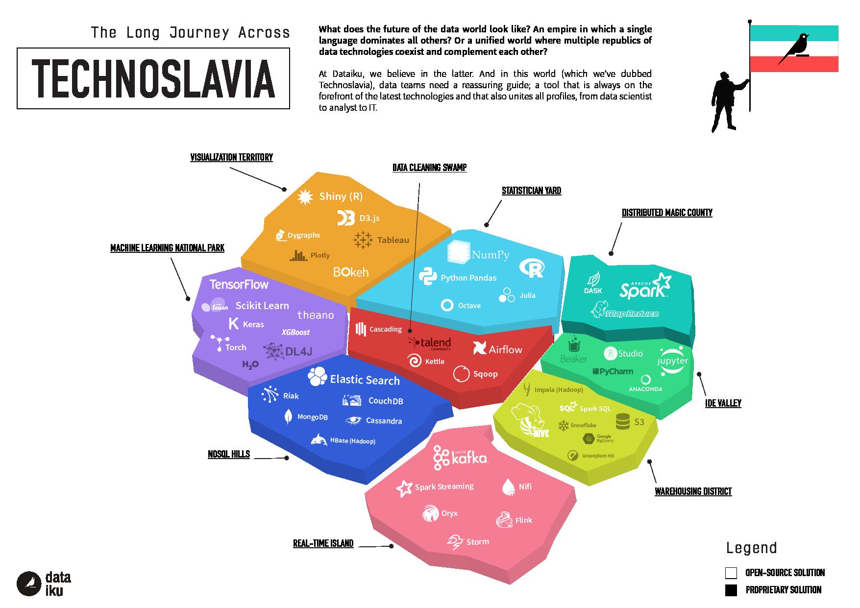 Technoslavia-05