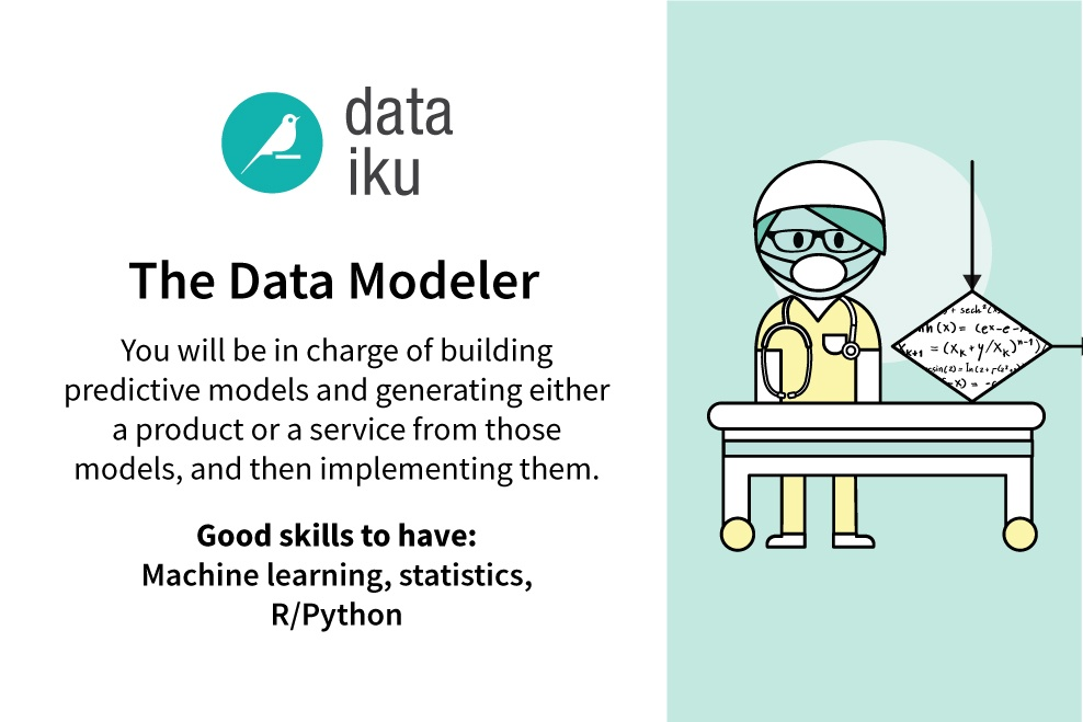 analyst-types-pictures_the-data-modeler.jpg