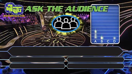 Ask the Audience example from Who Wants to Be a Millionaire?