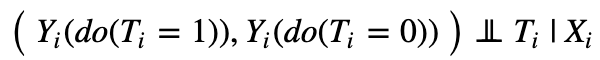 set of variables