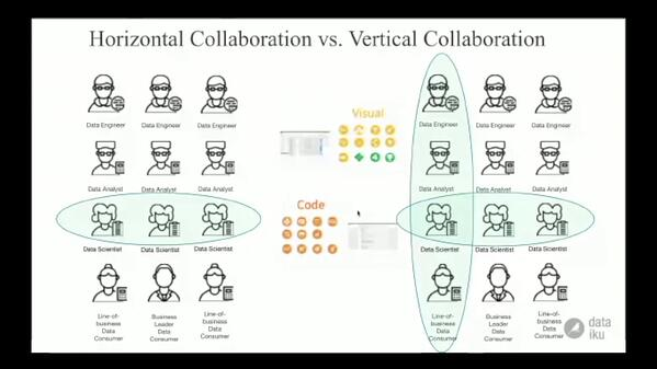 collaboration-dataiku-1