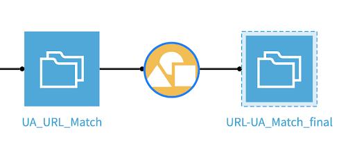 aggregating data in Dataiku DSS