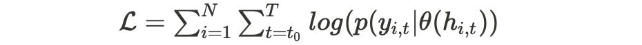 log likelihood over items and time range