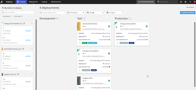 project deployment dashboard Dataiku