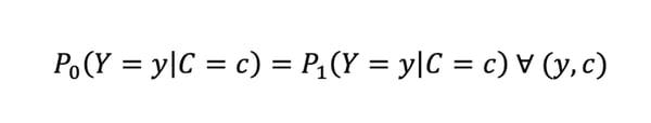 predictive rate parity