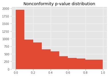 nonconformity p-value distribution