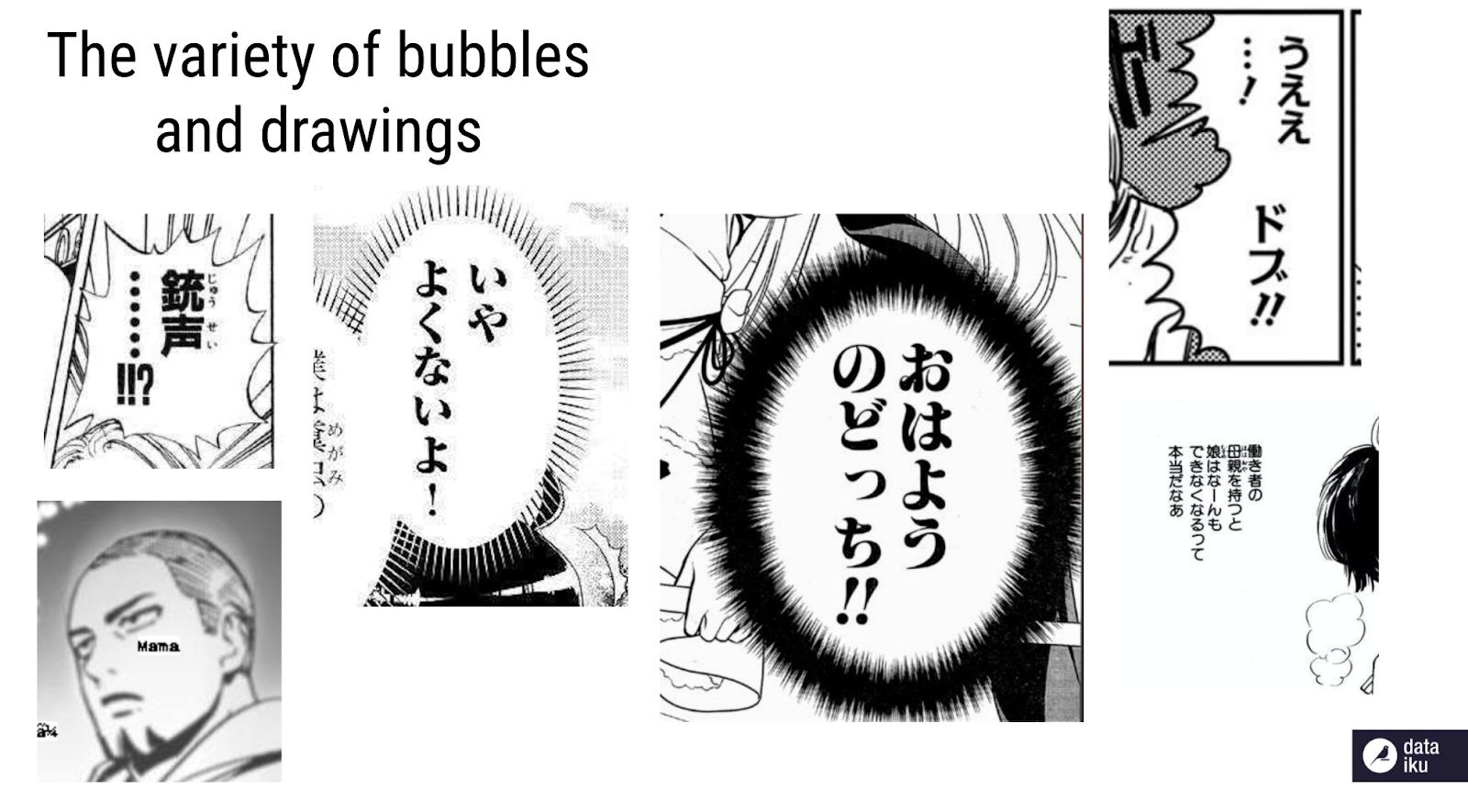 examples of mangaka surrounding dialogues creativity