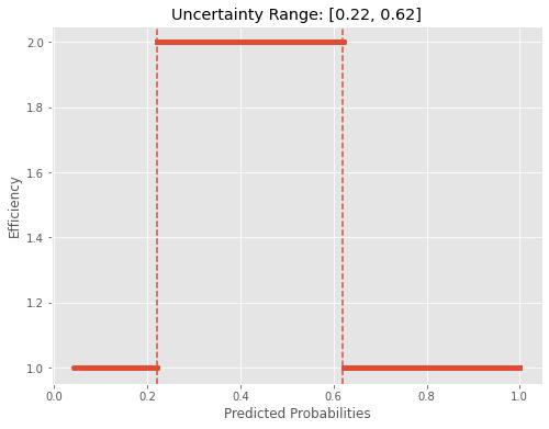 predicted probabilities