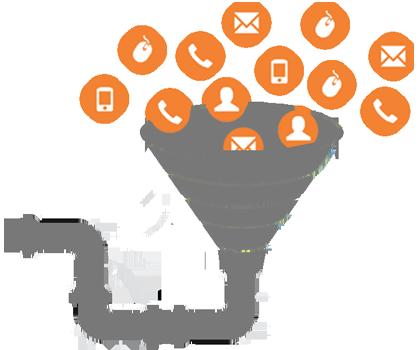 sales-funnel-attribution