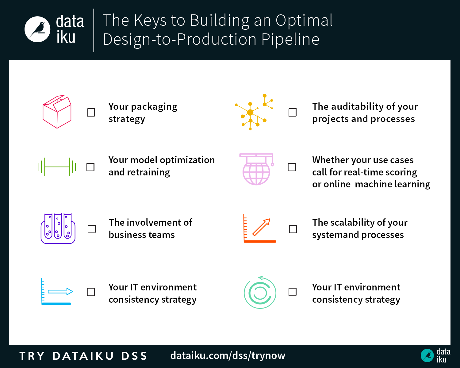 Your Checklist to Get Data Science Implemented in Production