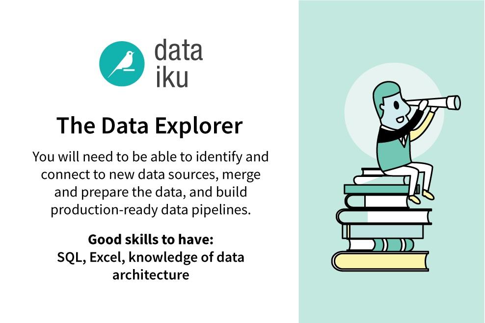 Future Data Analyst Role #1: The Data Explorer