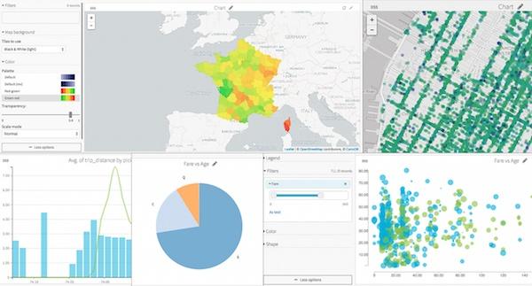 data science studio graphs dataiku