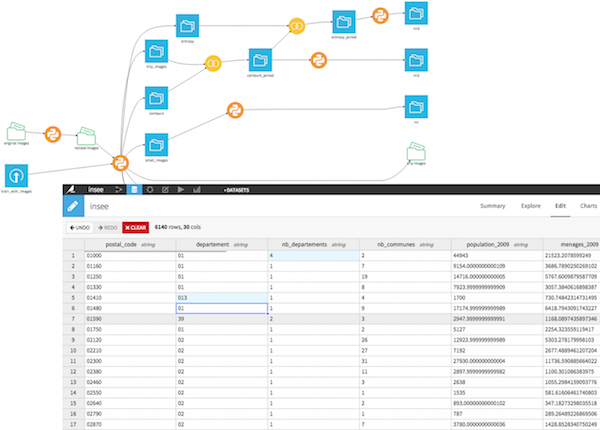 data science studio editable dataset dataiku