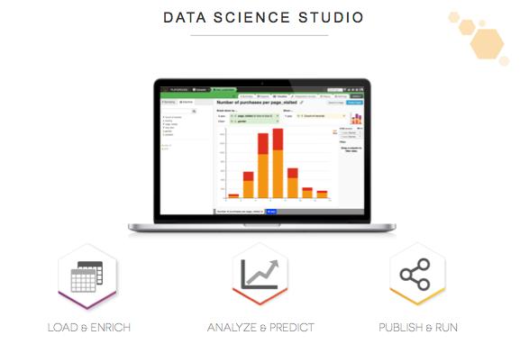 Date Science Studio