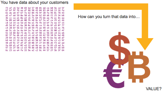 How Can You Turn That Data Into...