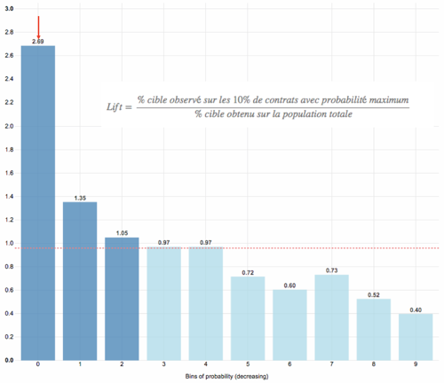 AXA Datascience
