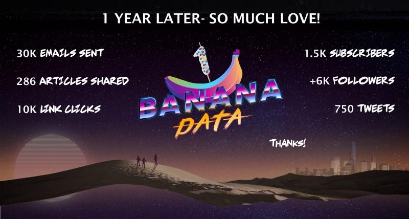 banana data one year later