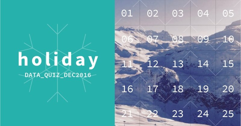 Win a Drone from Our First Data Science Holiday Quiz!