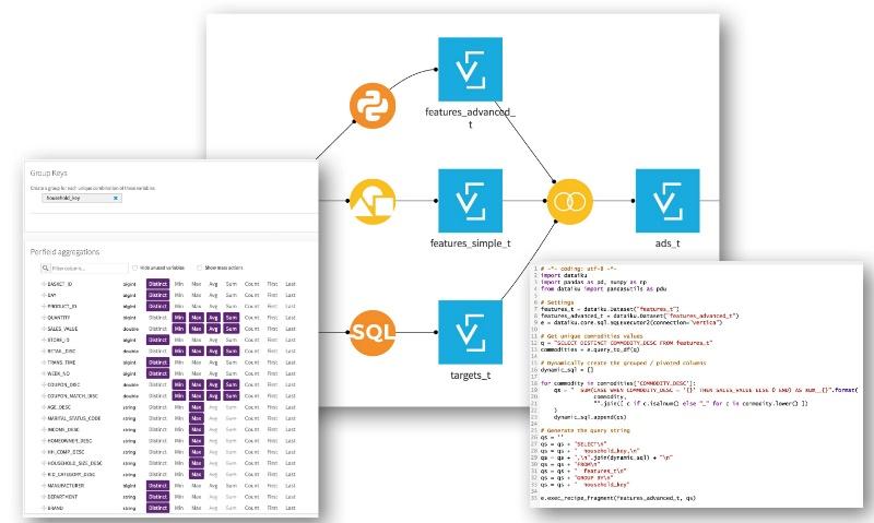 features engineering in Dataiku DSS and HPE Vertica