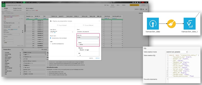 loading data into HPE Vertica automatically from Dataiku DSS