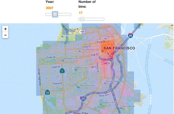Exploring San Francisco Open Data with DSS
