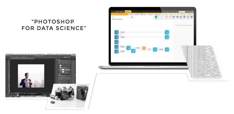 Photoshop for Data Science... What Does That Even Mean?