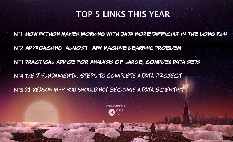 top 5 links this year on banana data