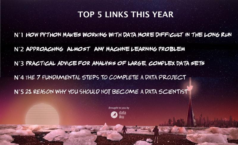 top 5 links this year on banana data