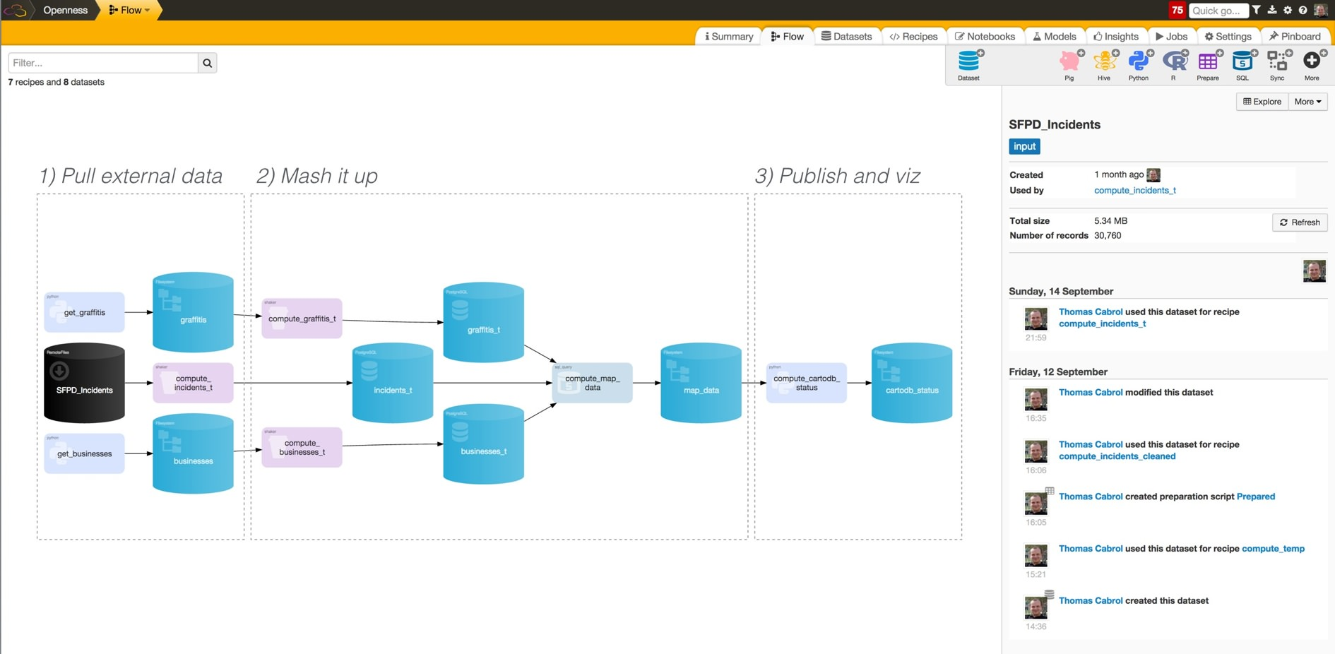 Working with External Data and APIs in Data Science Studio