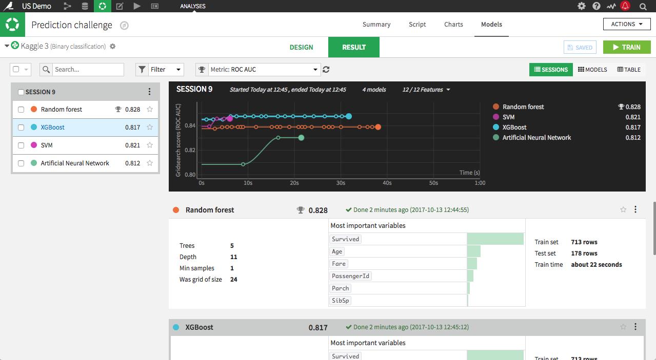 Dataiku Lab dashboard model evaluation