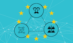 ezGDPR: Compliance Made Simple With the Latest from Dataiku